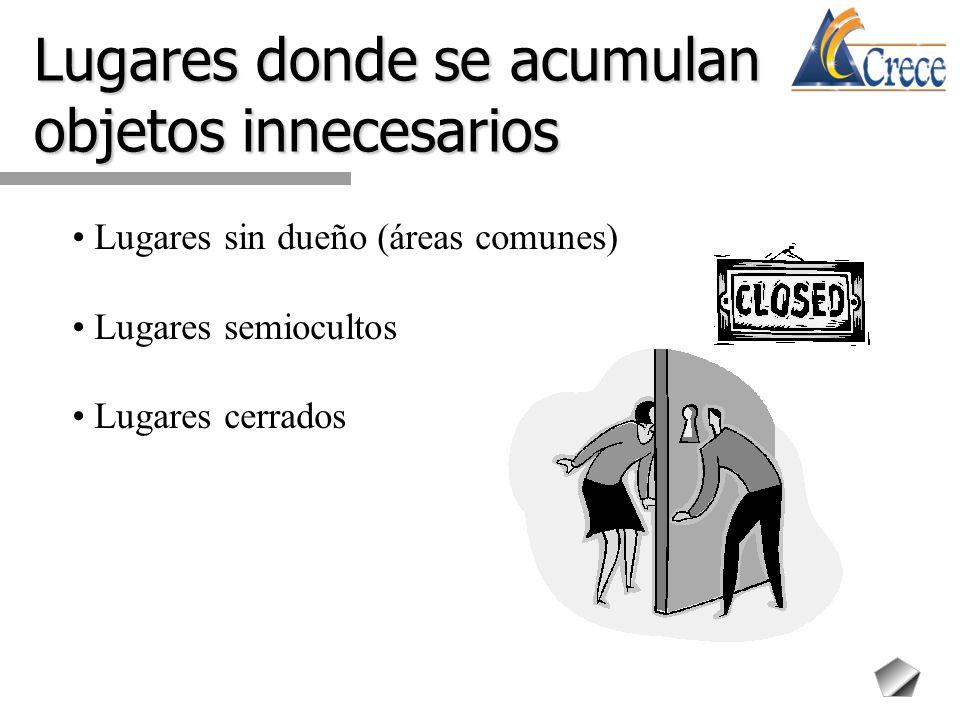 Lugares donde se acumulan objetos innecesarios Lugares sin dueño (áreas comunes) Lugares semiocultos Lugares cerrados