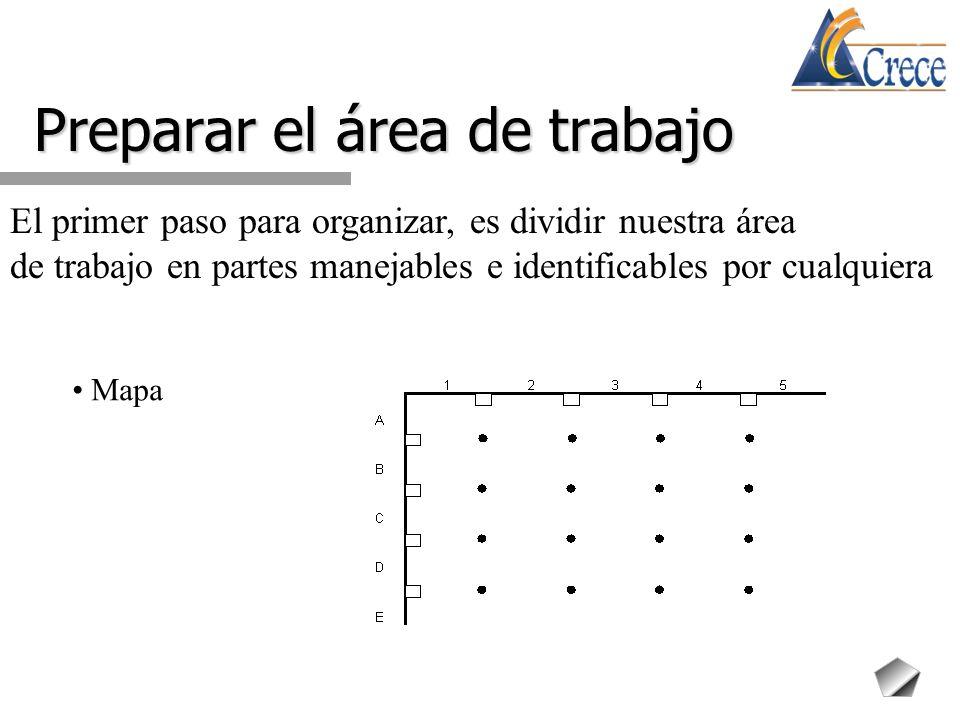 Preparar el área de trabajo El primer paso para organizar, es dividir nuestra área de trabajo en partes manejables e identificables por cualquiera Map