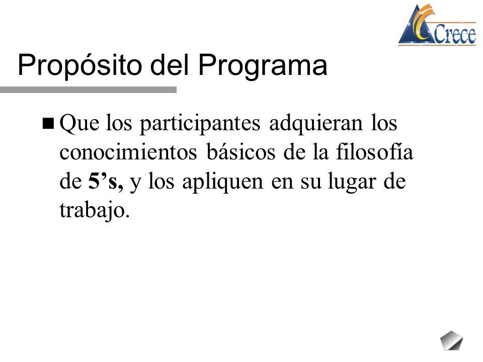 Propósito del Programa Que los participantes adquieran los conocimientos básicos de la filosofía de 5s, y los apliquen en su lugar de trabajo.