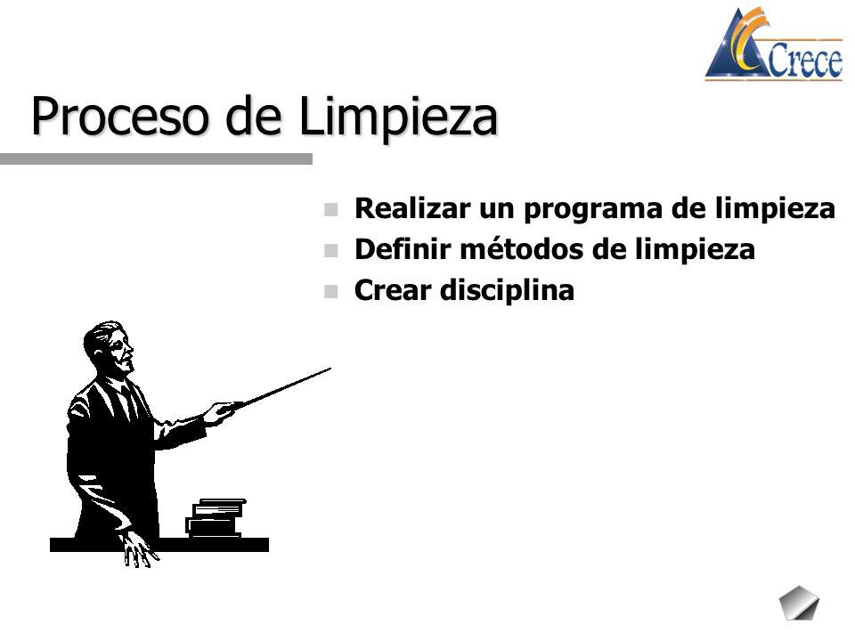 Proceso de Limpieza Realizar un programa de limpieza Definir métodos de limpieza Crear disciplina