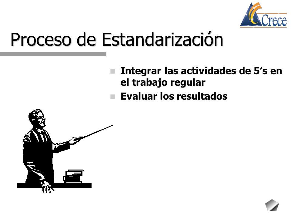 Proceso de Estandarización Integrar las actividades de 5s en el trabajo regular Evaluar los resultados