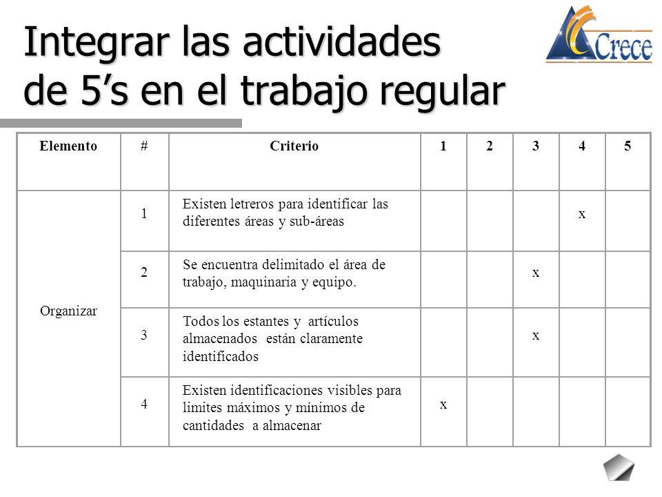 Integrar las actividades de 5s en el trabajo regular Elemento#Criterio12345 Organizar 1 Existen letreros para identificar las diferentes áreas y sub-á