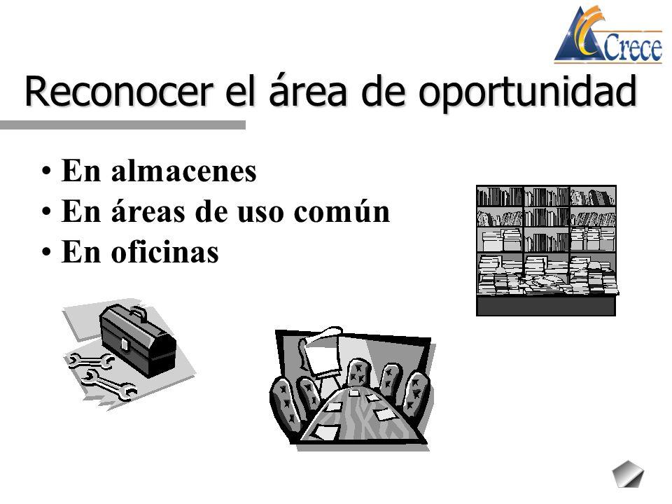 Reconocer el área de oportunidad En almacenes En áreas de uso común En oficinas
