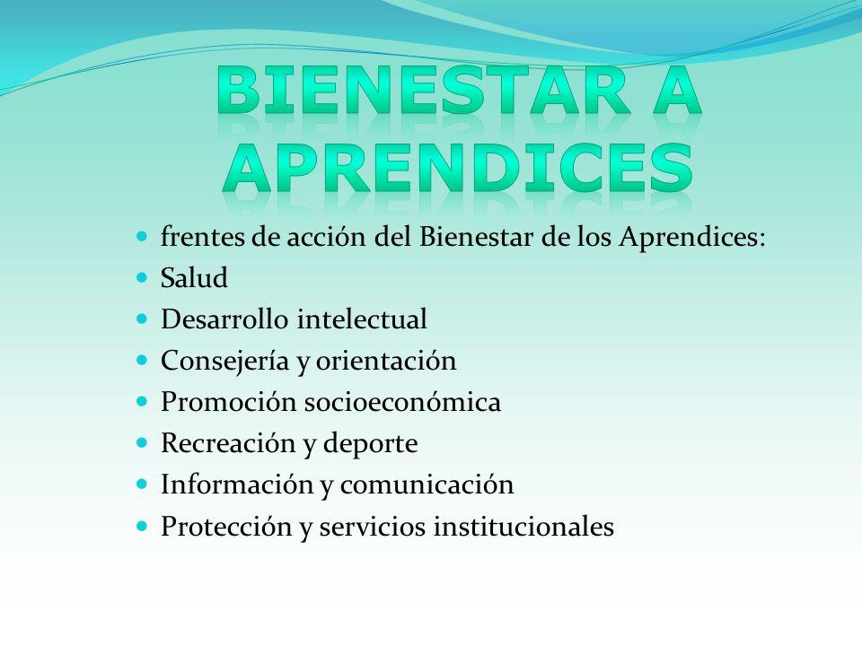 frentes de acción del Bienestar de los Aprendices: Salud Desarrollo intelectual Consejería y orientación Promoción socioeconómica Recreación y deporte