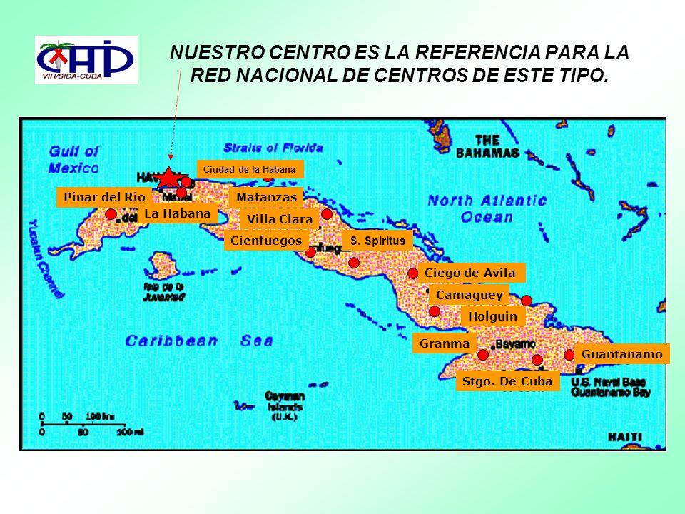 NUESTRO CENTRO ES LA REFERENCIA PARA LA RED NACIONAL DE CENTROS DE ESTE TIPO. S. Spiritus Ciego de Avila La Habana Camaguey Holguin Guantanamo Stgo. D