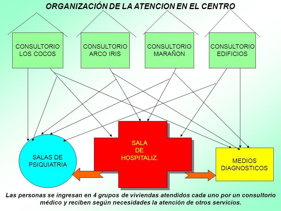 CONSULTORIO MARAÑON CONSULTORIO EDIFICIOS CONSULTORIO ARCO IRIS CONSULTORIO LOS COCOS MEDIOS DIAGNOSTICOS SALAS DE PSIQUIATRIA SALA DE HOSPITALIZ. SAL