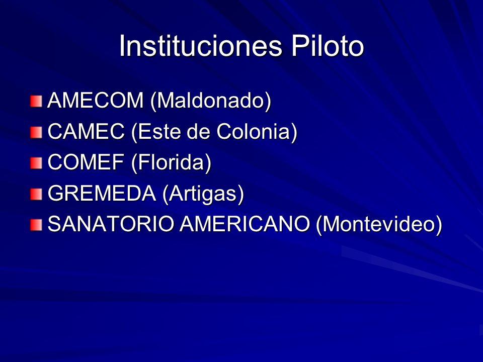 Instituciones Piloto AMECOM (Maldonado) CAMEC (Este de Colonia) COMEF (Florida) GREMEDA (Artigas) SANATORIO AMERICANO (Montevideo)