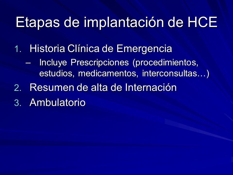 Etapas de implantación de HCE 1. Historia Clínica de Emergencia –Incluye Prescripciones (procedimientos, estudios, medicamentos, interconsultas…) 2. R