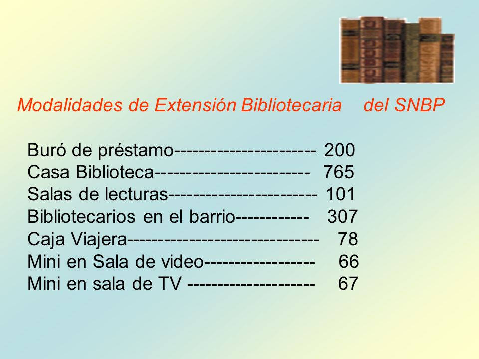 Modalidades de Extensión Bibliotecaria del SNBP Buró de préstamo----------------------- 200 Casa Biblioteca------------------------- 765 Salas de lect