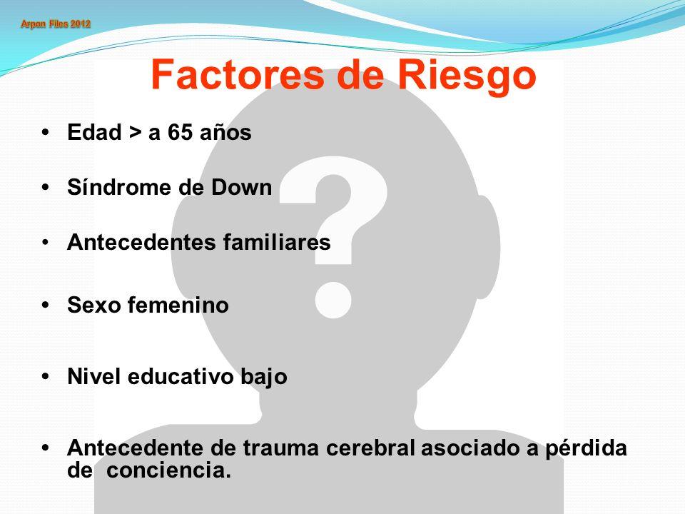 Factores de Riesgo Edad > a 65 años Síndrome de Down Antecedentes familiares Sexo femenino Nivel educativo bajo Antecedente de trauma cerebral asociad