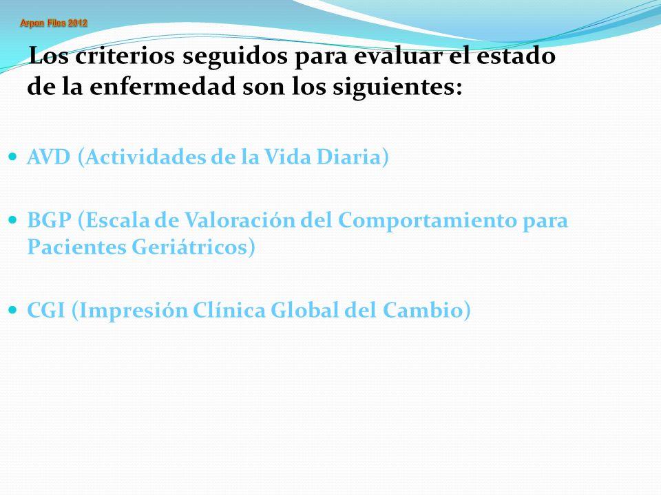 Los criterios seguidos para evaluar el estado de la enfermedad son los siguientes: AVD (Actividades de la Vida Diaria) BGP (Escala de Valoración del C