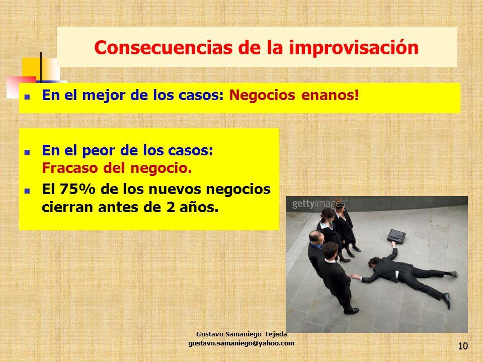 10 Consecuencias de la improvisación En el mejor de los casos: Negocios enanos! gustavo.samaniego@yahoo.com En el peor de los casos: Fracaso del negoc