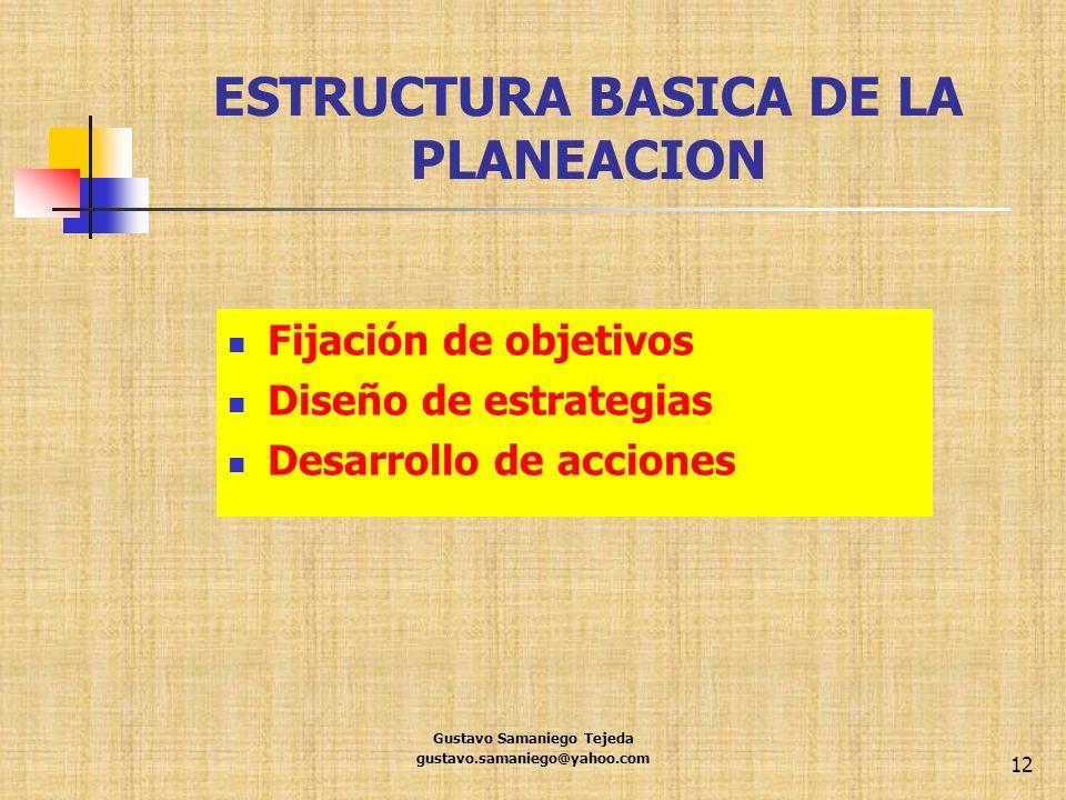 ESTRUCTURA BASICA DE LA PLANEACION Fijación de objetivos Diseño de estrategias Desarrollo de acciones Gustavo Samaniego Tejeda gustavo.samaniego@yahoo