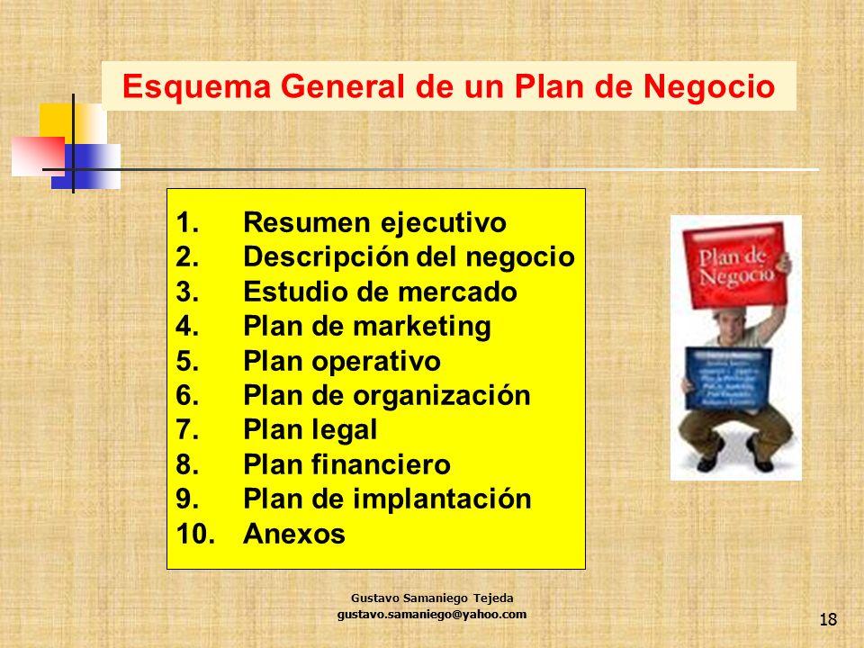 gustavo.samaniego@yahoo.com 18 Esquema General de un Plan de Negocio 1.Resumen ejecutivo 2.Descripción del negocio 3.Estudio de mercado 4.Plan de mark