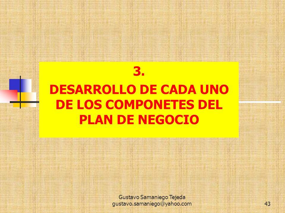 3. DESARROLLO DE CADA UNO DE LOS COMPONETES DEL PLAN DE NEGOCIO 43 Gustavo Samaniego Tejeda gustavo.samaniego@yahoo.com