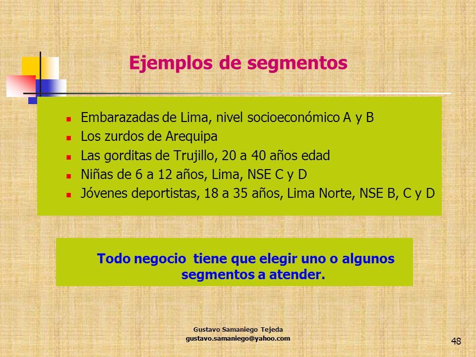 Embarazadas de Lima, nivel socioeconómico A y B Los zurdos de Arequipa Las gorditas de Trujillo, 20 a 40 años edad Niñas de 6 a 12 años, Lima, NSE C y