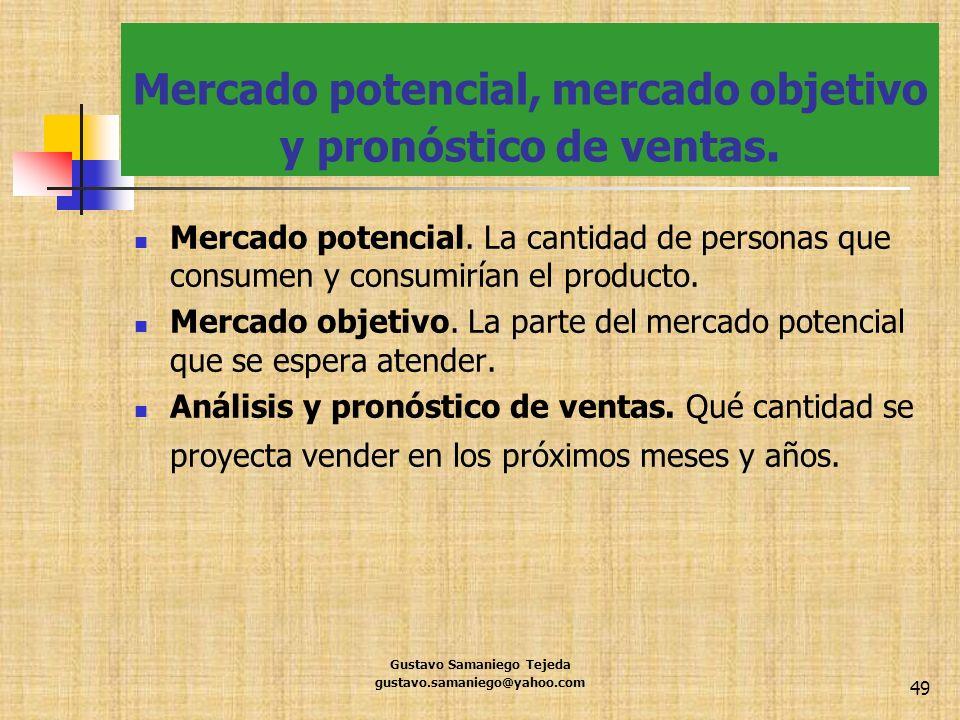 Mercado potencial, mercado objetivo y pronóstico de ventas. Mercado potencial. La cantidad de personas que consumen y consumirían el producto. Mercado