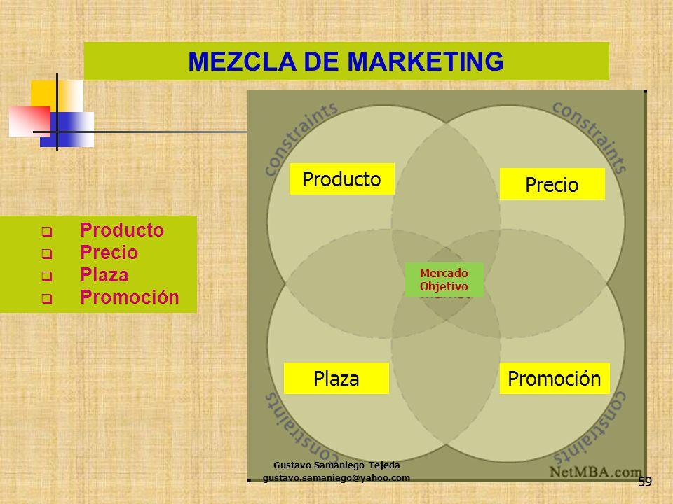 59 Producto Precio Plaza Promoción MEZCLA DE MARKETING gustavo.samaniego@yahoo.com Producto Precio PromociónPlaza Mercado Objetivo Gustavo Samaniego T
