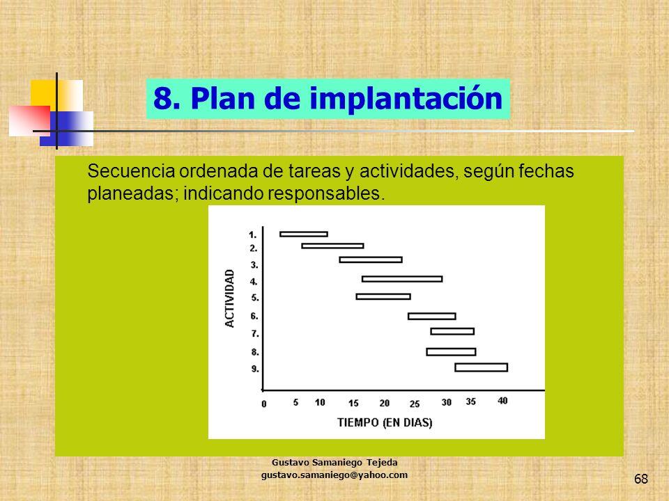 8. Plan de implantación Secuencia ordenada de tareas y actividades, según fechas planeadas; indicando responsables. Gustavo Samaniego Tejeda gustavo.s
