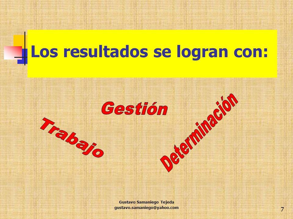 Los resultados se logran con:.. 7 Gustavo Samaniego Tejeda gustavo.samaniego@yahoo.com