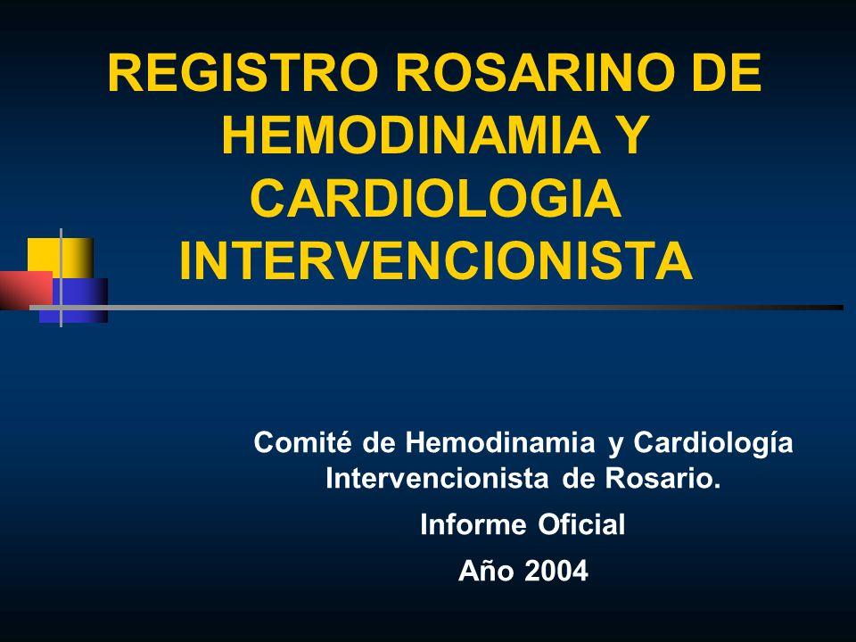 REGISTRO ROSARINO DE HEMODINAMIA Y CARDIOLOGIA INTERVENCIONISTA Intervencionismo Coronario Durante el año 2004 se realizaron en la Ciudad de Rosario 1.268 Angioplastias Coronarias.