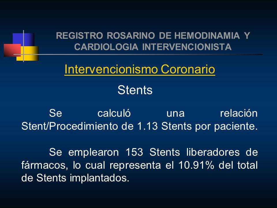 REGISTRO ROSARINO DE HEMODINAMIA Y CARDIOLOGIA INTERVENCIONISTA Intervencionismo Coronario Stents Se calculó una relación Stent/Procedimiento de 1.13 Stents por paciente.