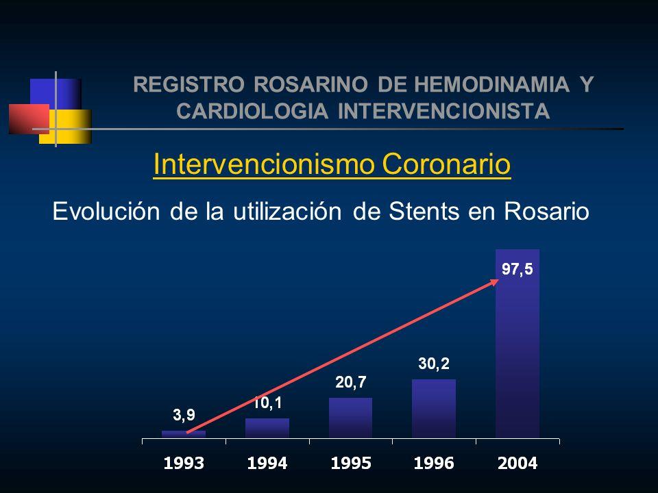 REGISTRO ROSARINO DE HEMODINAMIA Y CARDIOLOGIA INTERVENCIONISTA Intervencionismo Coronario Evolución de la utilización de Stents en Rosario