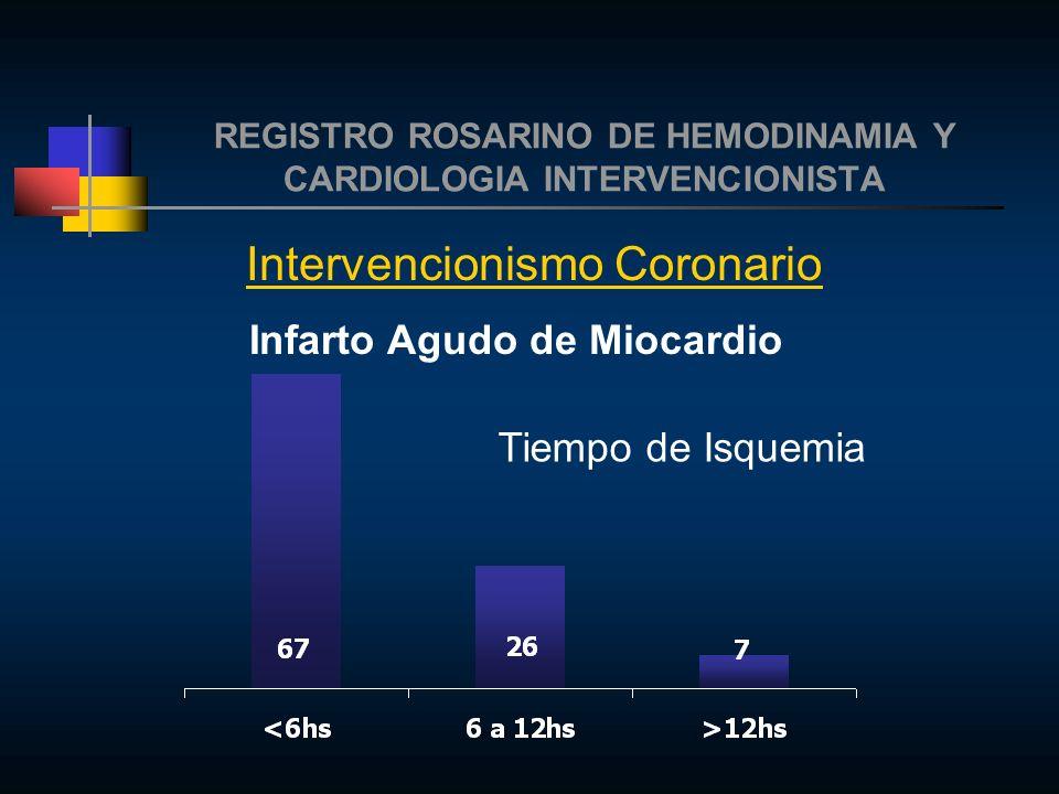 REGISTRO ROSARINO DE HEMODINAMIA Y CARDIOLOGIA INTERVENCIONISTA Intervencionismo Coronario Infarto Agudo de Miocardio Tiempo de Isquemia