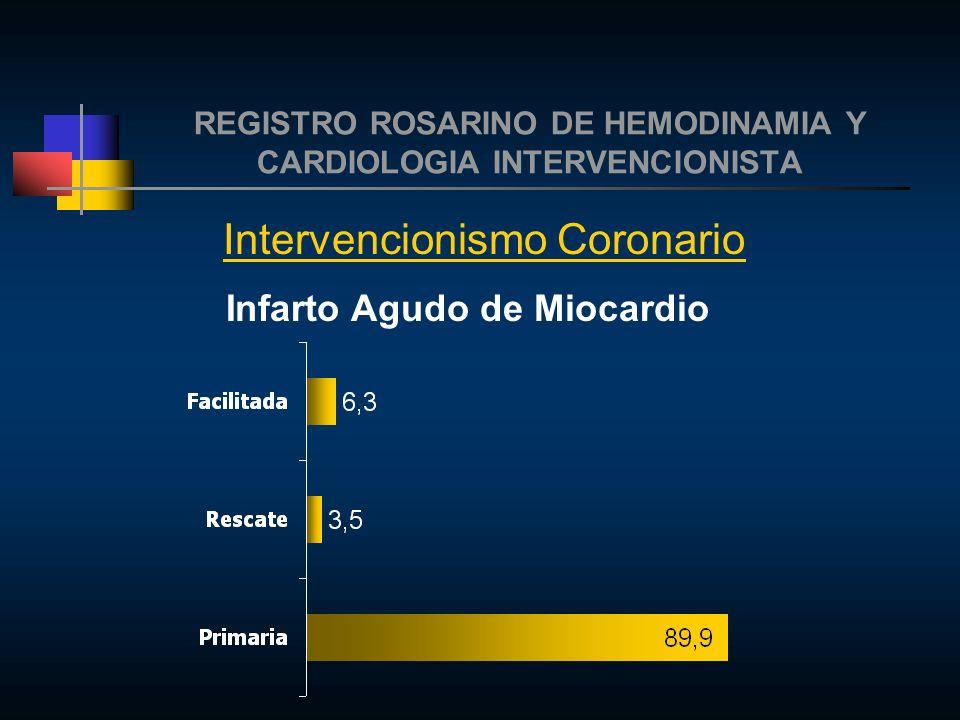 REGISTRO ROSARINO DE HEMODINAMIA Y CARDIOLOGIA INTERVENCIONISTA Intervencionismo Coronario Infarto Agudo de Miocardio