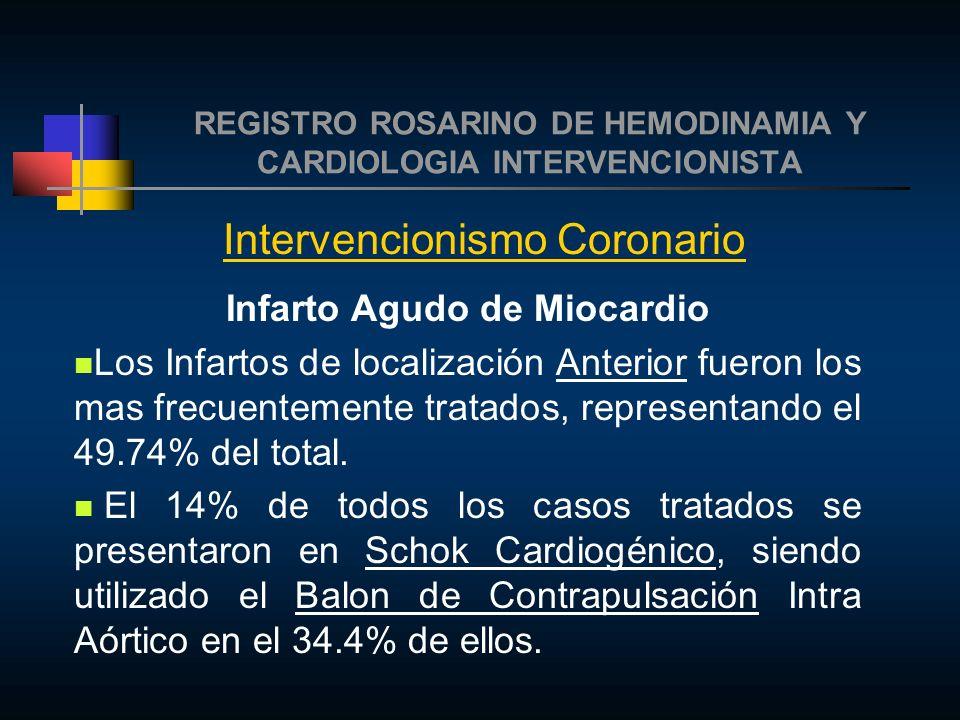REGISTRO ROSARINO DE HEMODINAMIA Y CARDIOLOGIA INTERVENCIONISTA Intervencionismo Coronario Infarto Agudo de Miocardio Los Infartos de localización Anterior fueron los mas frecuentemente tratados, representando el 49.74% del total.