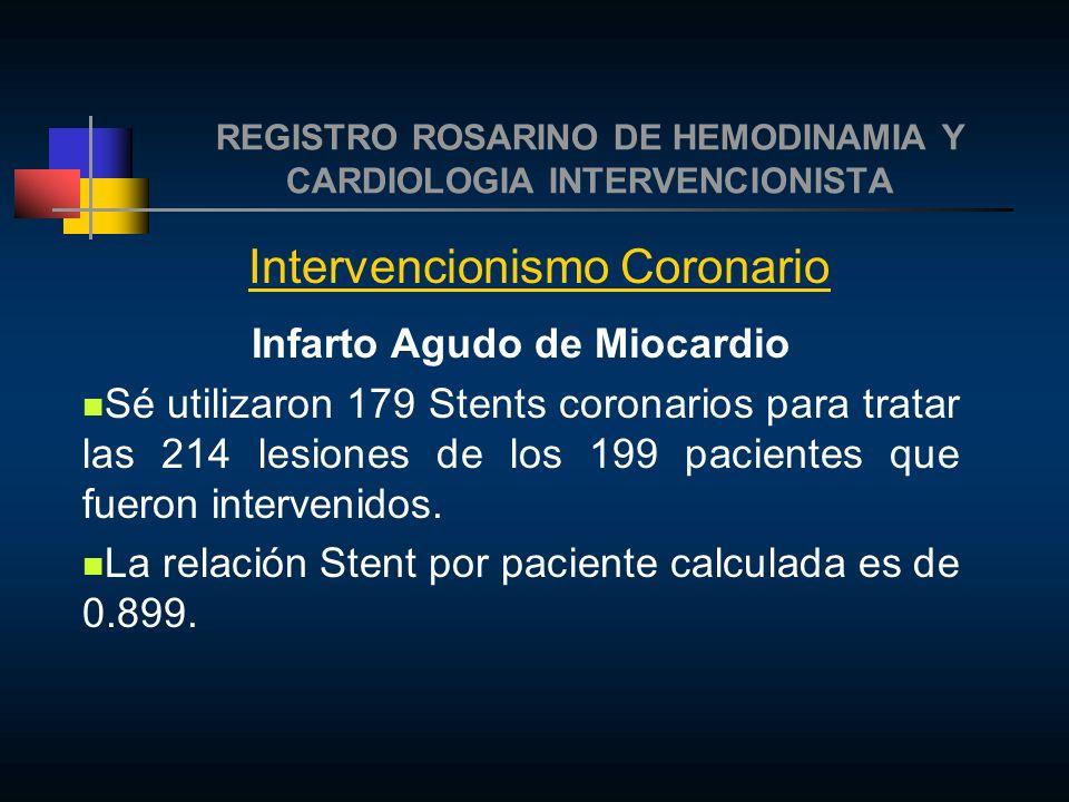 REGISTRO ROSARINO DE HEMODINAMIA Y CARDIOLOGIA INTERVENCIONISTA Intervencionismo Coronario Infarto Agudo de Miocardio Sé utilizaron 179 Stents coronarios para tratar las 214 lesiones de los 199 pacientes que fueron intervenidos.