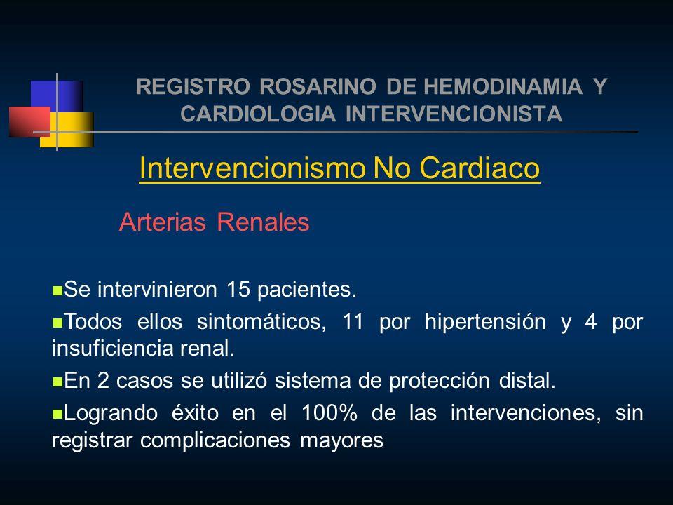 REGISTRO ROSARINO DE HEMODINAMIA Y CARDIOLOGIA INTERVENCIONISTA Intervencionismo No Cardiaco Arterias Renales Se intervinieron 15 pacientes.