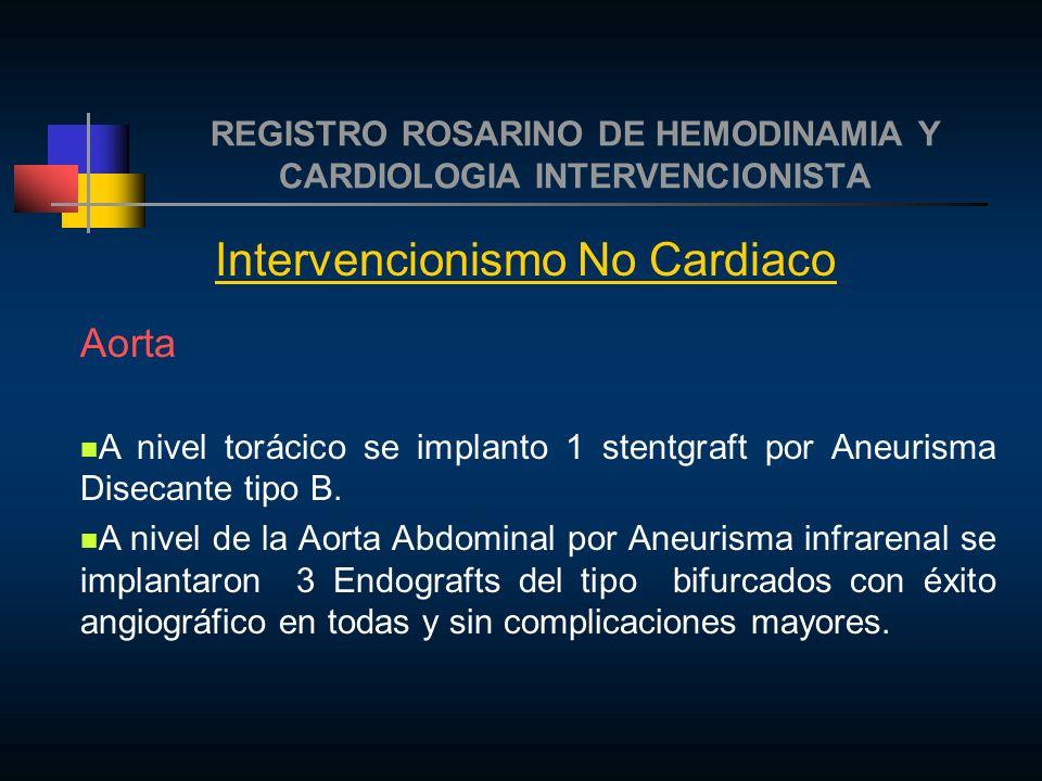 REGISTRO ROSARINO DE HEMODINAMIA Y CARDIOLOGIA INTERVENCIONISTA Intervencionismo No Cardiaco Aorta A nivel torácico se implanto 1 stentgraft por Aneurisma Disecante tipo B.