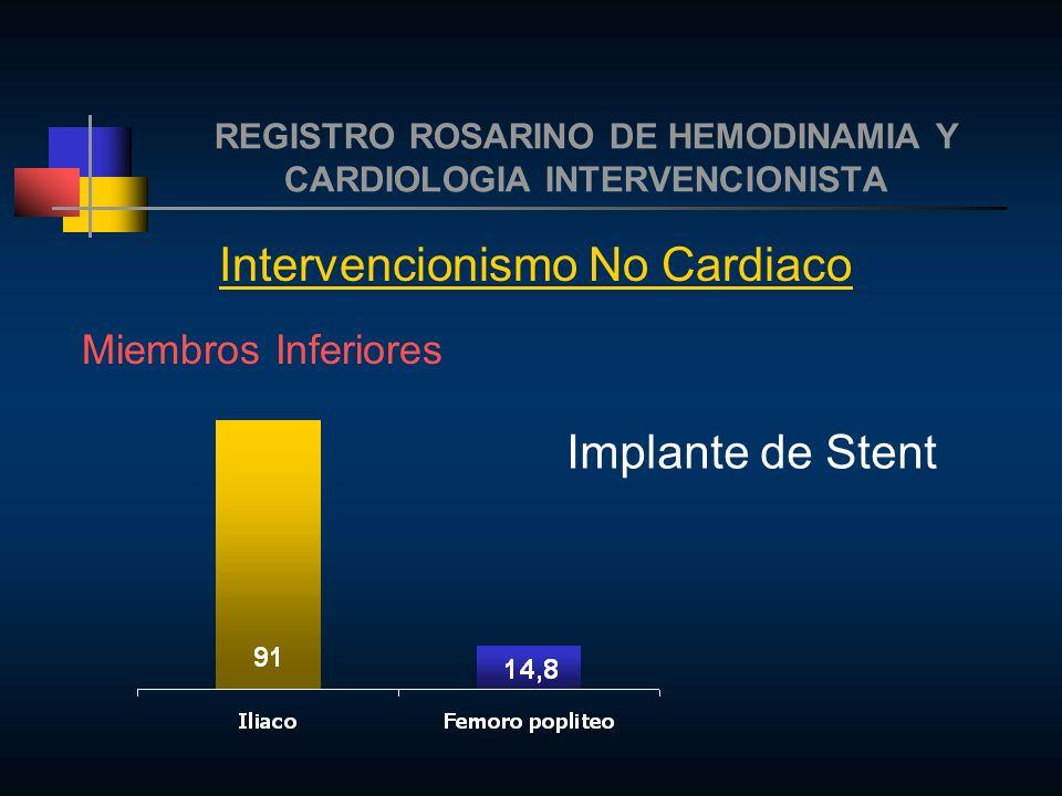 REGISTRO ROSARINO DE HEMODINAMIA Y CARDIOLOGIA INTERVENCIONISTA Intervencionismo No Cardiaco Miembros Inferiores Implante de Stent
