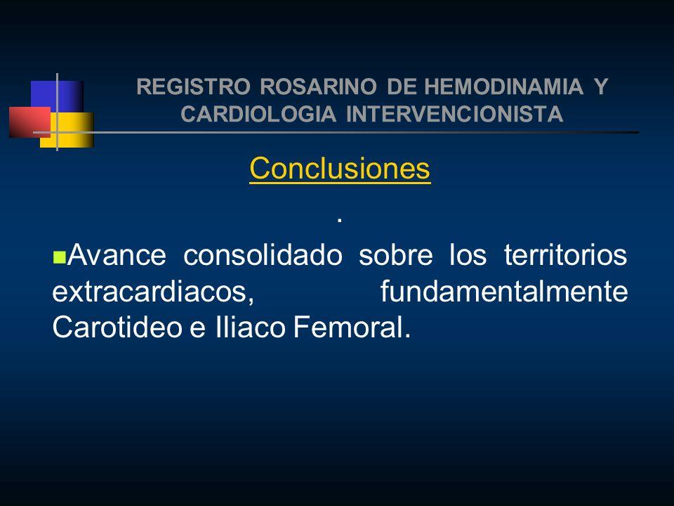 REGISTRO ROSARINO DE HEMODINAMIA Y CARDIOLOGIA INTERVENCIONISTA Conclusiones.