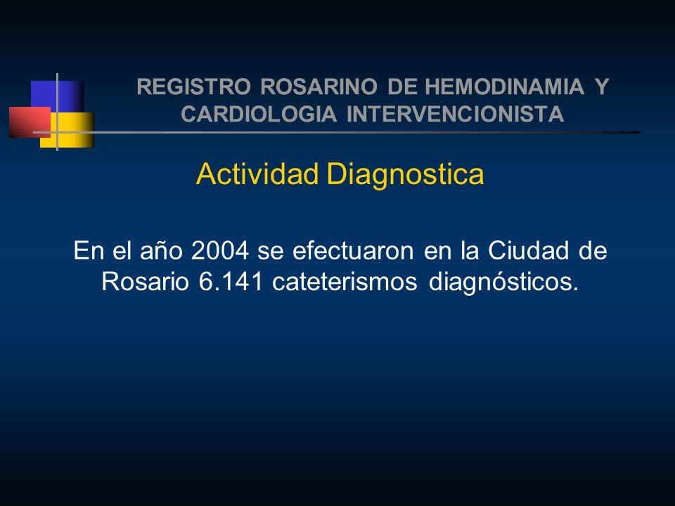 REGISTRO ROSARINO DE HEMODINAMIA Y CARDIOLOGIA INTERVENCIONISTA Actividad Diagnostica En el año 2004 se efectuaron en la Ciudad de Rosario 6.141 cateterismos diagnósticos.