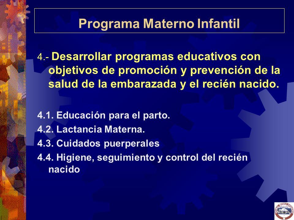 4.- Desarrollar programas educativos con objetivos de promoción y prevención de la salud de la embarazada y el recién nacido. 4.1. Educación para el p