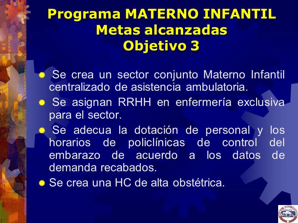 Se crea un sector conjunto Materno Infantil centralizado de asistencia ambulatoria. Se asignan RRHH en enfermería exclusiva para el sector. Se adecua