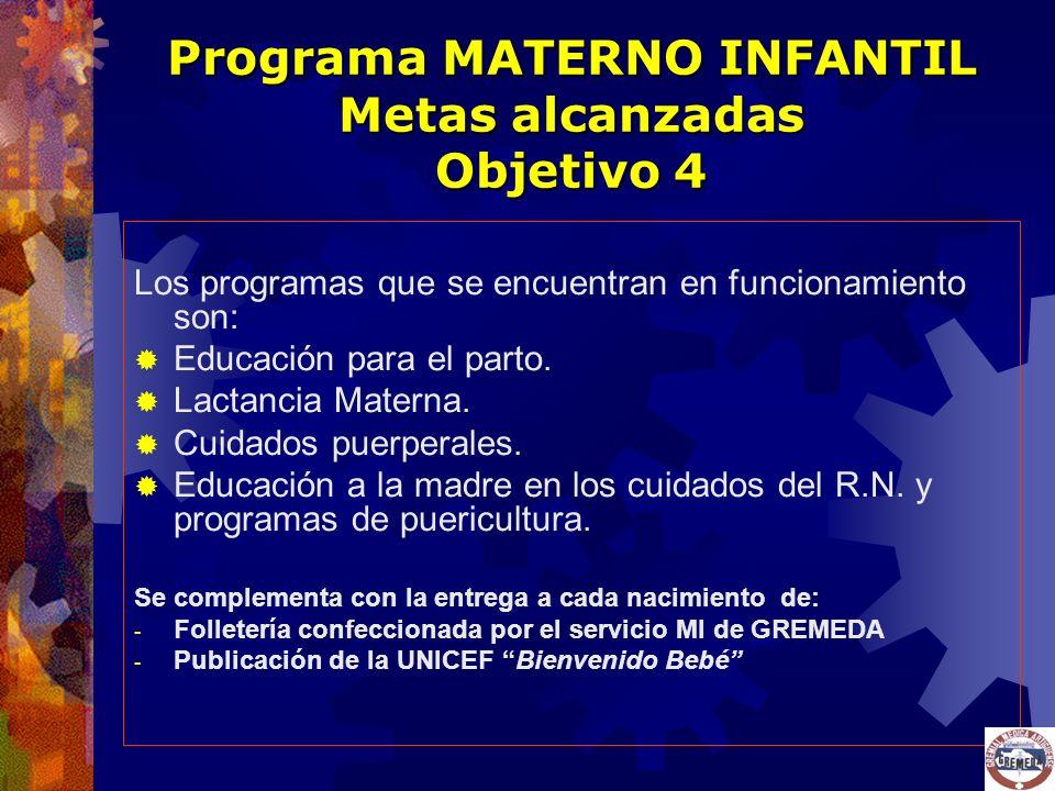 Programa MATERNO INFANTIL Metas alcanzadas Objetivo 4 Los programas que se encuentran en funcionamiento son: Educación para el parto. Lactancia Matern