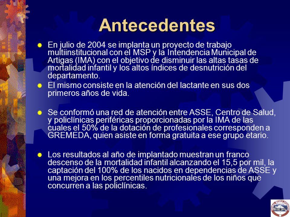 Antecedentes En julio de 2004 se implanta un proyecto de trabajo multiinstitucional con el MSP y la Intendencia Municipal de Artigas (IMA) con el obje
