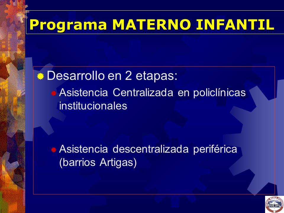 Etapa 1: ATENCION CENTRALIZADA Consultorios Centro Asistencial Programa MATERNO INFANTIL