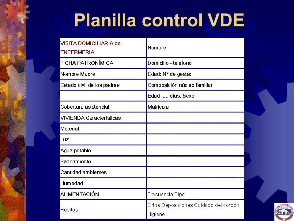 Planilla control VDE
