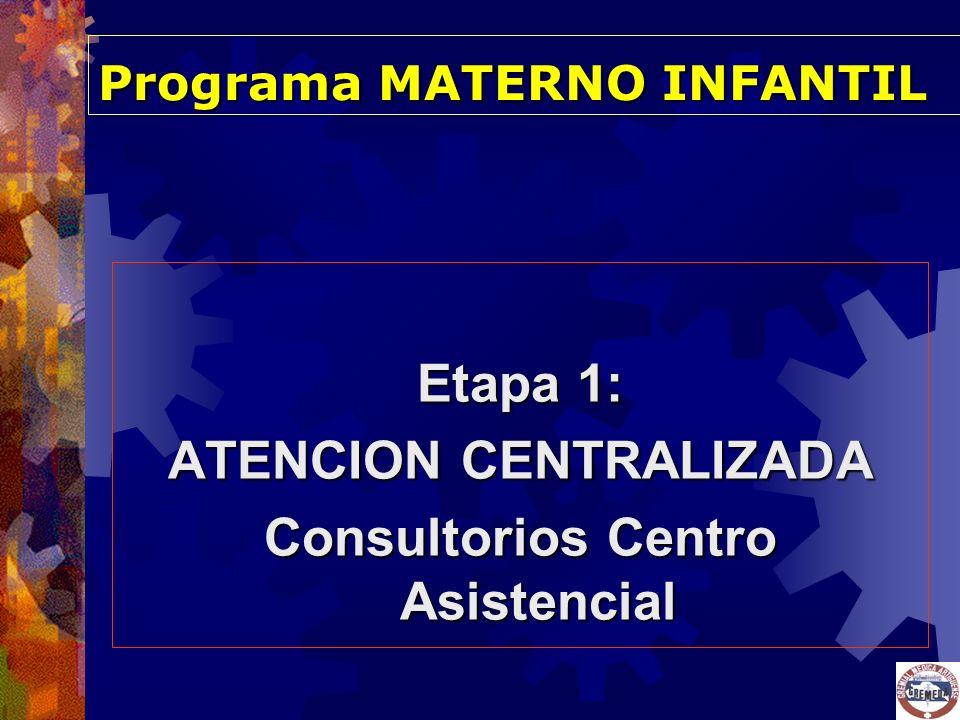 Problemas Identificados Debilidades 25% de los embarazos son de captación tardía.