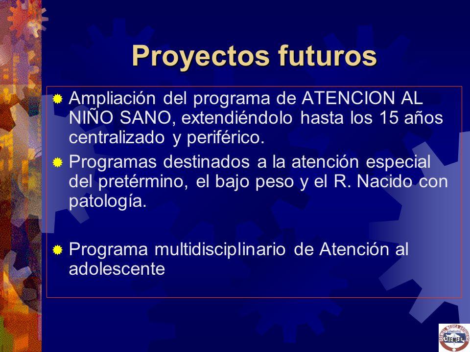 Proyectos futuros Ampliación del programa de ATENCION AL NIÑO SANO, extendiéndolo hasta los 15 años centralizado y periférico. Programas destinados a