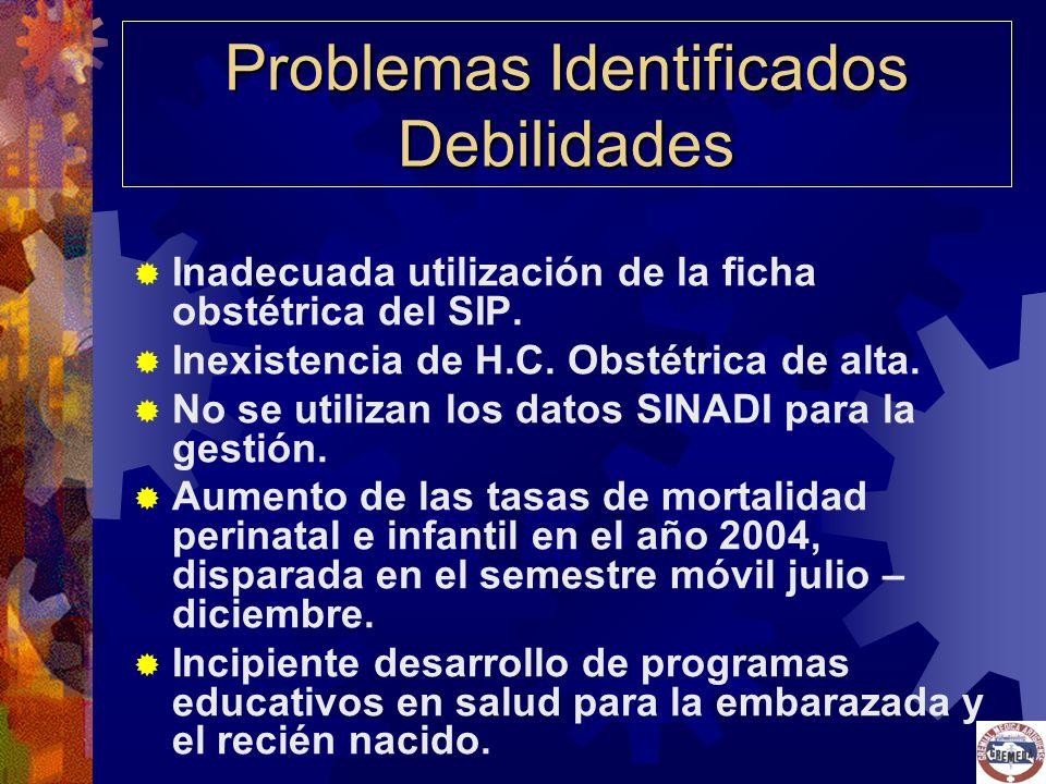 Inadecuada utilización de la ficha obstétrica del SIP. Inexistencia de H.C. Obstétrica de alta. No se utilizan los datos SINADI para la gestión. Aumen