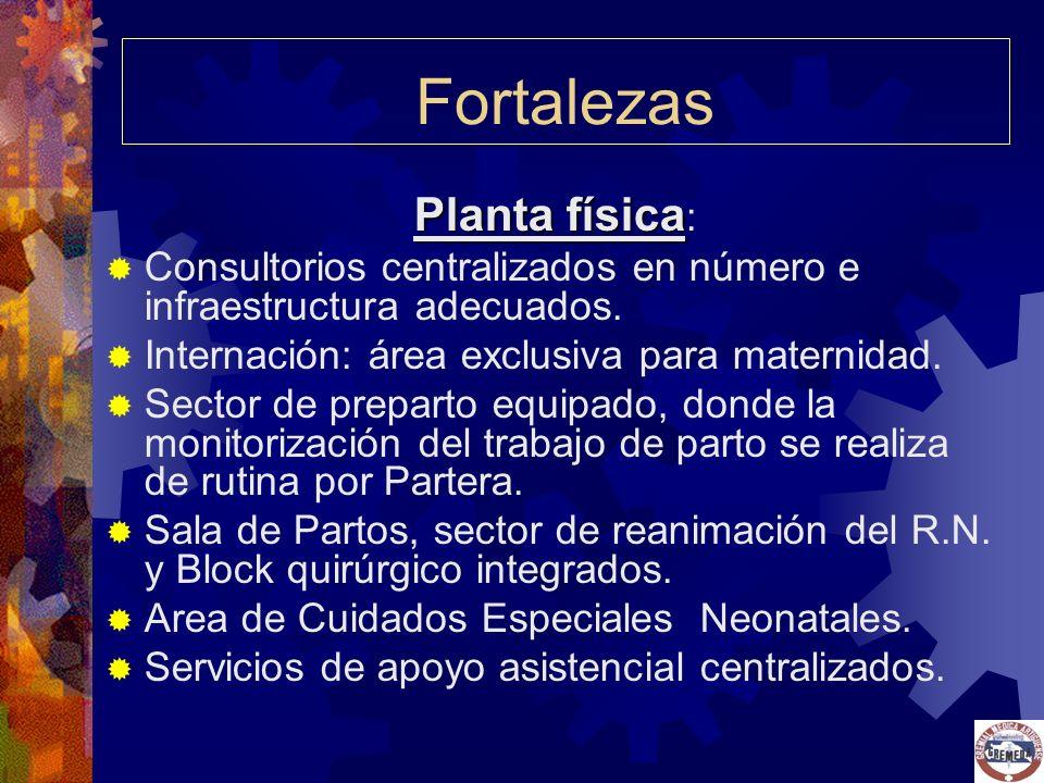 Fortalezas Planta física Planta física : Consultorios centralizados en número e infraestructura adecuados. Internación: área exclusiva para maternidad