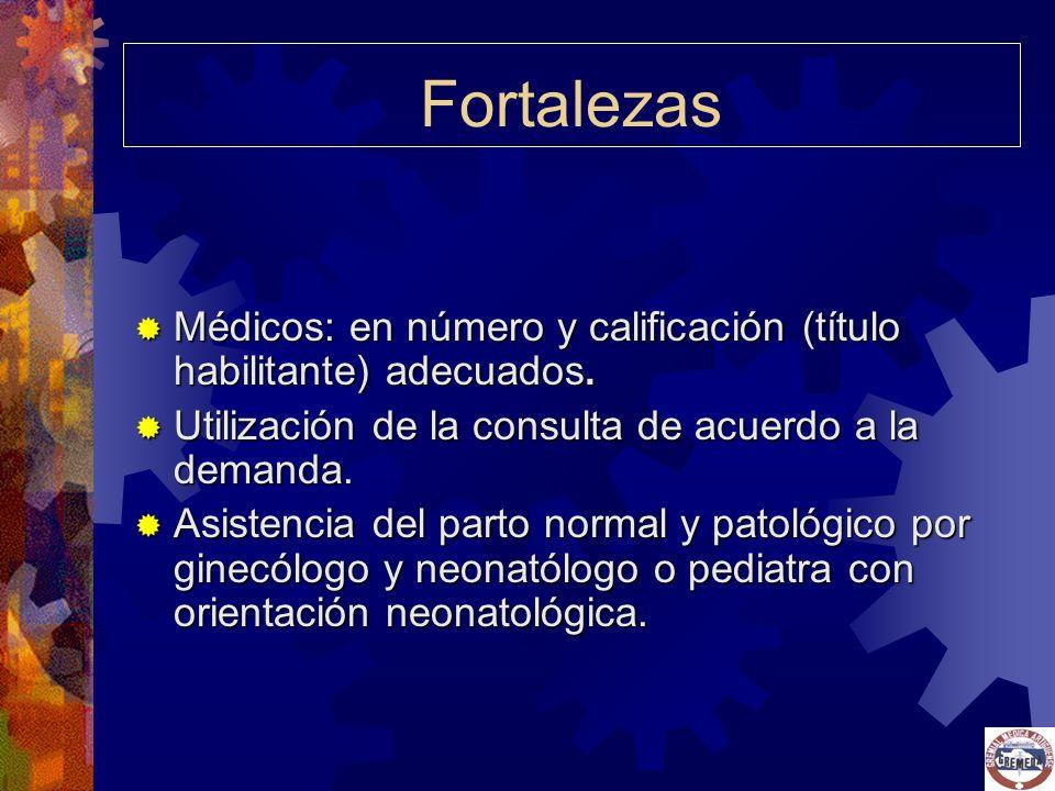 Médicos: en número y calificación (título habilitante) adecuados. Médicos: en número y calificación (título habilitante) adecuados. Utilización de la