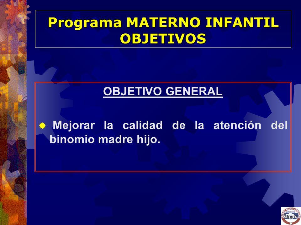 OBJETIVOS ESPECIFICOS 1.