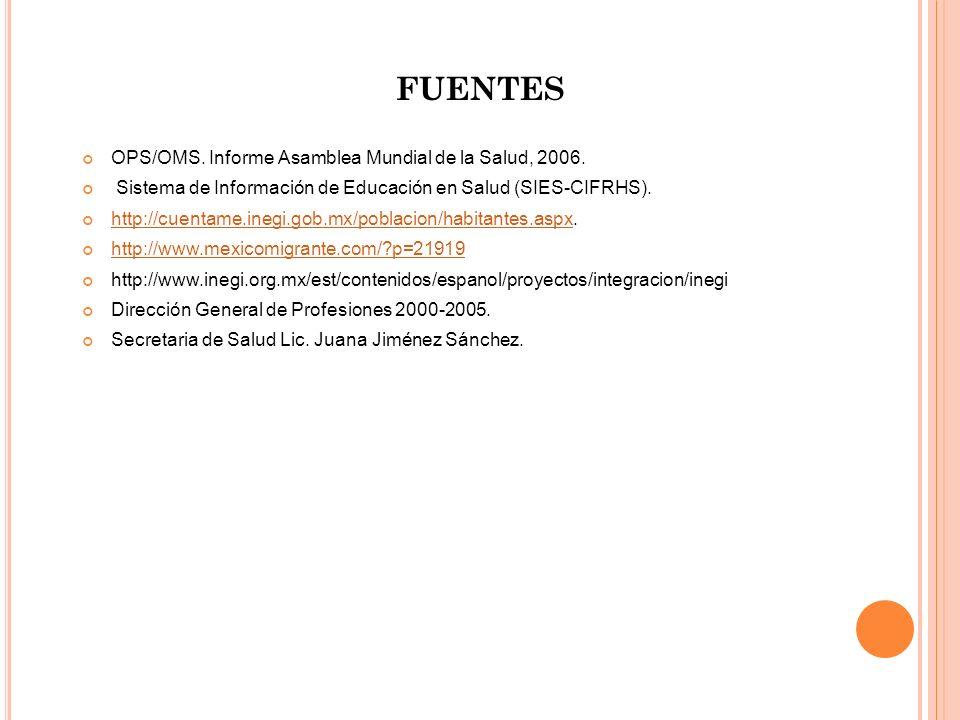FUENTES OPS/OMS. Informe Asamblea Mundial de la Salud, 2006. Sistema de Información de Educación en Salud (SIES-CIFRHS). http://cuentame.inegi.gob.mx/