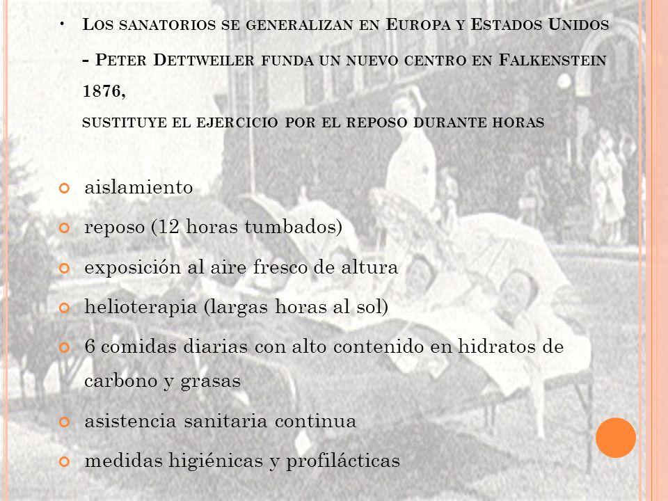 L OS SANATORIOS SE GENERALIZAN EN E UROPA Y E STADOS U NIDOS - P ETER D ETTWEILER FUNDA UN NUEVO CENTRO EN F ALKENSTEIN 1876, SUSTITUYE EL EJERCICIO P